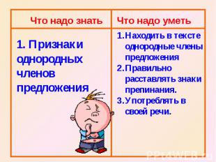 1. Признаки однородных членов предложенияНаходить в тексте однородные члены пред