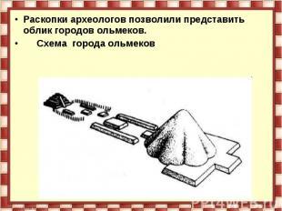Раскопки археологов позволили представить облик городов ольмеков. Схема города о