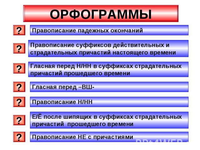 ОРФОГРАММЫ