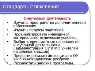 Стандарты 2 поколения Внеучебная деятельностьИзучить пространство дополнительног