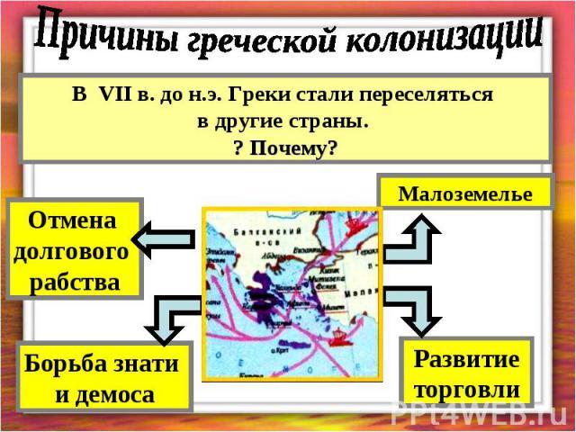 Причины греческой колонизации В VII в. до н.э. Греки стали переселяться в другие страны. ? Почему?