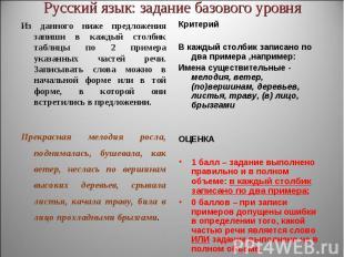 Русский язык: задание базового уровня Из данного ниже предложения запиши в кажды
