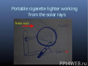 Portable cigarette lighter working from the solar rays