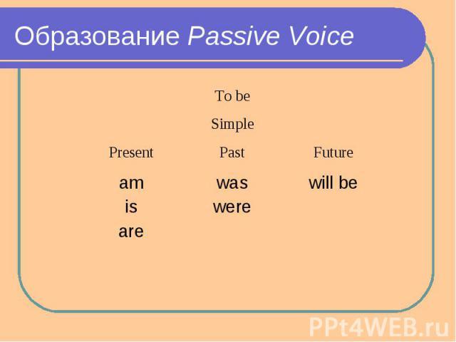 Образование Passive Voice