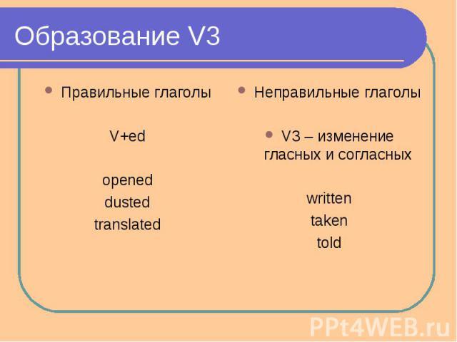 Образование V3 Правильные глаголыV+edopeneddustedtranslatedНеправильные глаголыV3 – изменение гласных и согласных writtentakentold