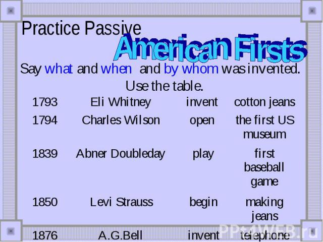 Practice Passive American FirstsSay what and when and by whom was invented. Use the table.