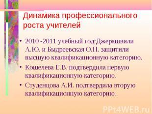 Динамика профессионального роста учителей 2010 -2011 учебный год:Джерашвили А.Ю.