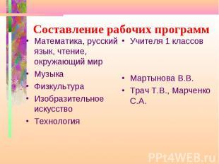 Составление рабочих программ Математика, русский язык, чтение, окружающий мирМуз