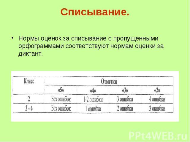 Списывание. Нормы оценок за списывание с пропущенными орфограммами соответствуют нормам оценки за диктант.