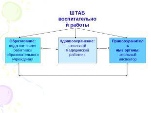 ШТАБ воспитательной работыОбразование:педагогические работники образовательного
