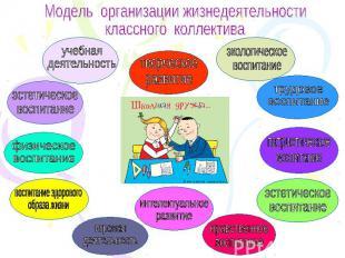 Модель организации жизнедеятельностиклассного коллектива