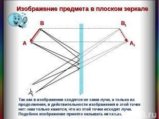 Изображение предмета в плоском зеркалеТак как в изображении сходятся не сами луч