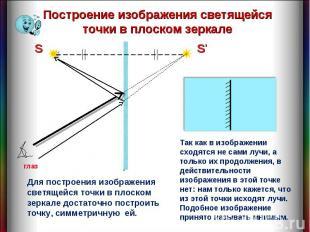 Построение изображения светящейся точки в плоском зеркале Для построения изображ