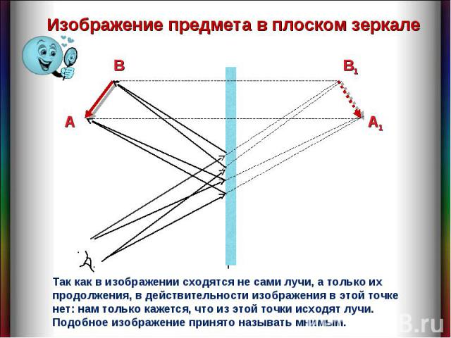Изображение предмета в плоском зеркалеТак как в изображении сходятся не сами лучи, а только их продолжения, в действительности изображения в этой точке нет: нам только кажется, что из этой точки исходят лучи. Подобное изображение принято называть мнимым.