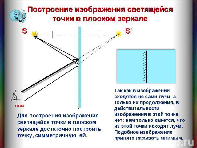 Построение изображения светящейся точки в плоском зеркале Для построения изображения светящейся точки в плоском зеркале достаточно построить точку, симметричную ей.Так как в изображении сходятся не сами лучи, а только их продолжения, в действительно…