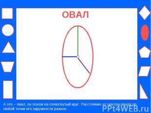 ОВАЛ А это – овал, он похож на сплюснутый круг. Расстояние от центра овала до лю