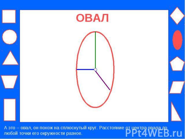 ОВАЛ А это – овал, он похож на сплюснутый круг. Расстояние от центра овала до любой точки его окружности разное.