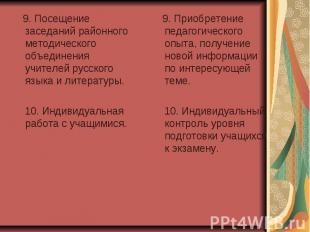 9. Посещение заседаний районного методического объединения учителей русского язы
