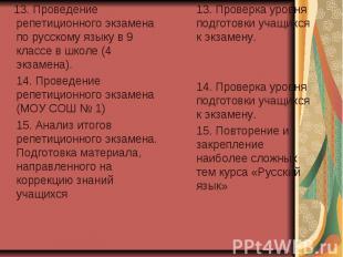 13. Проведение репетиционного экзамена по русскому языку в 9 классе в школе (4 э