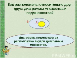 Как расположены относительно друг друга диаграммы множества и подмножества? Диаг