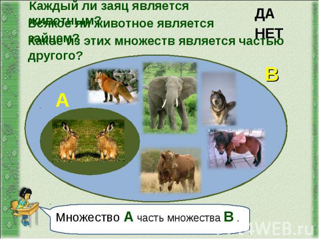 Каждый ли заяц является животным? Всякое ли животное является зайцем?Какое из этих множеств является частью другого?Множество А часть множества В .