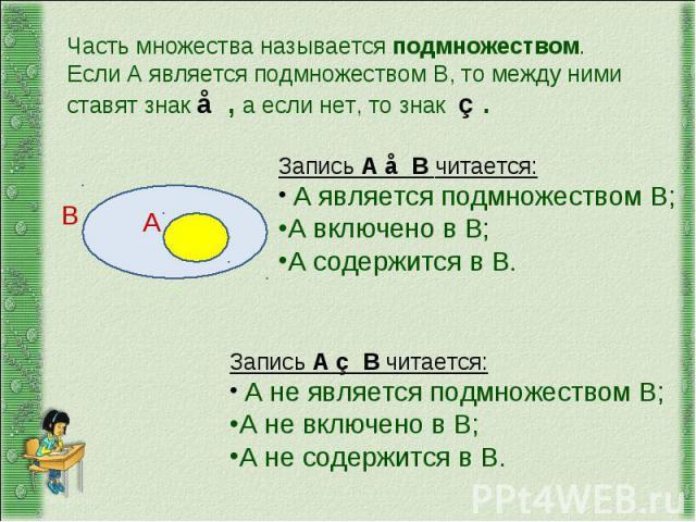 Часть множества называется подмножеством. Если А является подмножеством В, то между ними ставят знак ⊂ , а если нет, то знак ⊄.Запись А ⊂ В читается: А является подмножеством В;А включено в В;А содержится в В. Запись А ⊄ В читается: А не является по…
