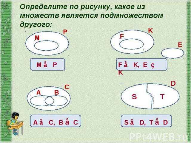 Определите по рисунку, какое из множеств является подмножеством другого: