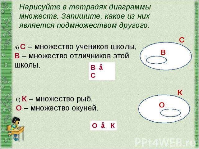 Нарисуйте в тетрадях диаграммы множеств. Запишите, какое из них является подмножеством другого. а) С – множество учеников школы, В – множество отличников этой школы.б) К – множество рыб, О – множество окуней.