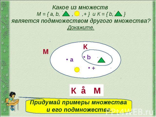 Какое из множеств М = { a, b, , ,+ } и К = { b, }является подмножеством другого множества? Докажите.Придумай примеры множества и его подмножества.