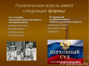Политическая власть имеет следующиеформы: По способам взаимодействия субъе