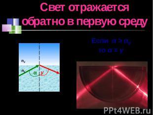Свет отражается обратно в первую среду Если α > α0то α = γ
