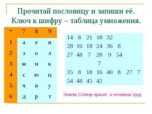 Прочитай пословицу и запиши её. Ключ к шифру – таблица умножения. Землю Солнце к