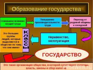 Образование государства Это такая организация общества, в которой существуют гра