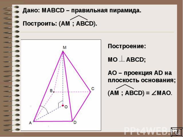 Дано: MAВCD – правильная пирамида. Построить: (AM ; ABCD). Построение: МО ABCD;AO – проекция AD на плоскость основания;(AM ; ABCD) = МAO.