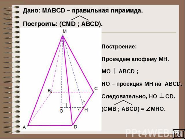 Дано: MAВCD – правильная пирамида. Построить: (CMD ; ABCD).Построение: Проведем апофему МН.МO AВСD ;НО – проекция МН на ABCD.Следовательно, НО CD.(СMВ ; ABCD) = МНО.