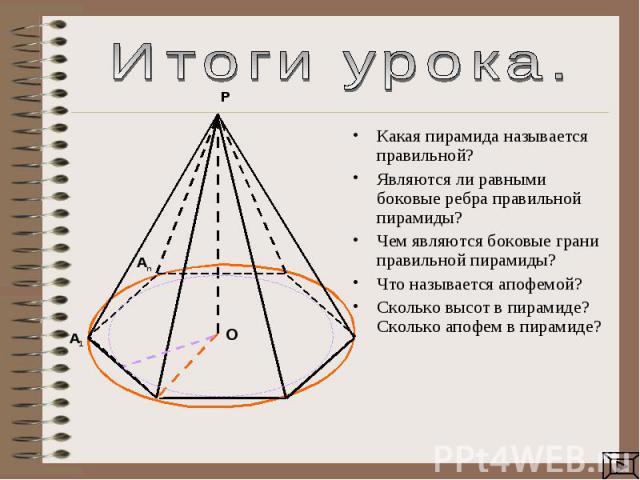 Итоги урока.Какая пирамида называется правильной? Являются ли равными боковые ребра правильной пирамиды?Чем являются боковые грани правильной пирамиды?Что называется апофемой?Сколько высот в пирамиде? Сколько апофем в пирамиде?