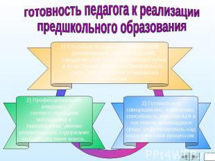 готовность педагога к реализациипредшкольного образования1) Способность работать