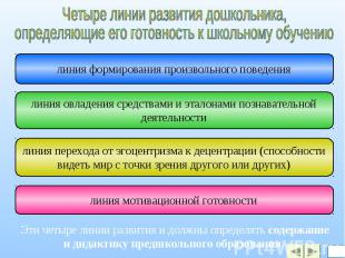 Четыре линии развития дошкольника,определяющие его готовность к школьному обучен