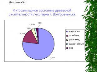 Фитосанитарное состояние древесной растительности лесопарка г. Волгореченска