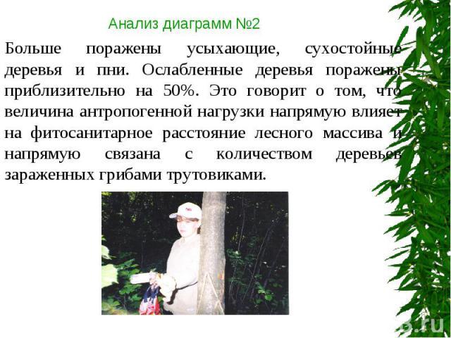 Анализ диаграмм №2 Больше поражены усыхающие, сухостойные деревья и пни. Ослабленные деревья поражены приблизительно на 50%. Это говорит о том, что величина антропогенной нагрузки напрямую влияет на фитосанитарное расстояние лесного массива и напрям…