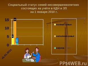 Социальный статус семей несовершеннолетних состоящих на учёте в КДН и ЗПна 1 янв