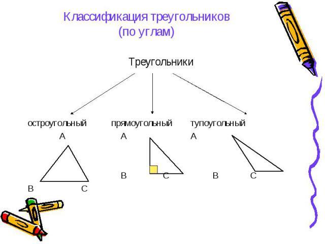 Классификация треугольников(по углам) Треугольникиостроугольный прямоугольный тупоугольный А А А В С В СВ С