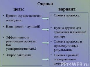 Оценкацель:вариант: Проект осуществляетсяпо модели.Наш проект – лучший!Эффективн