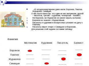 Задача о жильцах дома. «В четырехквартирном доме жили: Воронов, Павлов, Журавлев