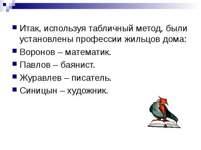 Итак, используя табличный метод, были установлены профессии жильцов дома: Воронов – математик.Павлов – баянист. Журавлев – писатель. Синицын – художник.