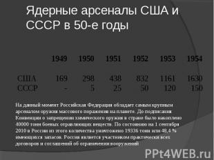 Ядерные арсеналы США и СССР в 50-е годы