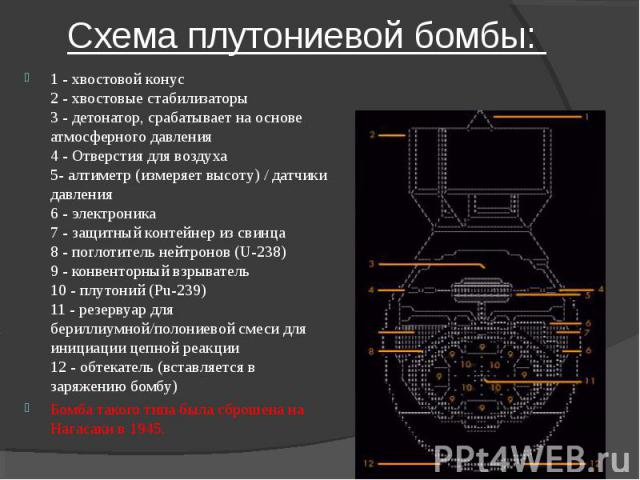 Схема плутониевой бомбы: 1 - хвостовой конус2 - хвостовые стабилизаторы3 - детонатор, срабатывает на основе атмосферного давления4 - Отверстия для воздуха5- алтиметр (измеряет высоту) / датчики давления6 - электроника7 - защитный контейнер из свинца…