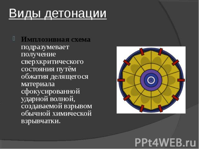 Виды детонации Имплозивнаясхема подразумевает получение сверхкритического состояния путём обжатия делящегося материала сфокусированной ударной волной, создаваемой взрывом обычной химической взрывчатки.