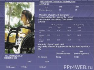 Rehabilitation centers for disabled youth aged 18-25 Morbidity of youth with men