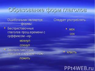 Образование форм глаголов Ошибочными являются формы:Бесприставочных глаголов про